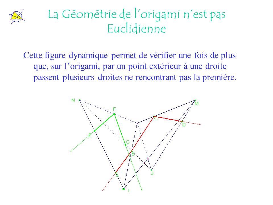 La Géométrie de lorigami nest pas Euclidienne Cette figure dynamique permet de vérifier une fois de plus que, sur lorigami, par un point extérieur à une droite passent plusieurs droites ne rencontrant pas la première.