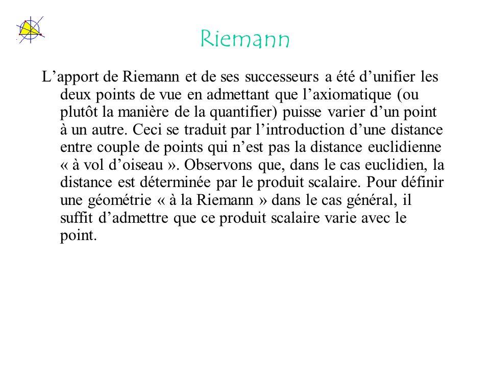 Riemann Lapport de Riemann et de ses successeurs a été dunifier les deux points de vue en admettant que laxiomatique (ou plutôt la manière de la quantifier) puisse varier dun point à un autre.
