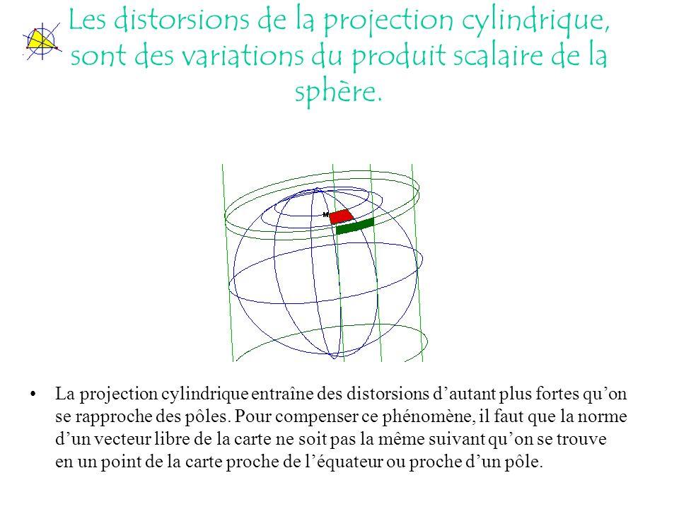 La projection cylindrique entraîne des distorsions dautant plus fortes quon se rapproche des pôles. Pour compenser ce phénomène, il faut que la norme