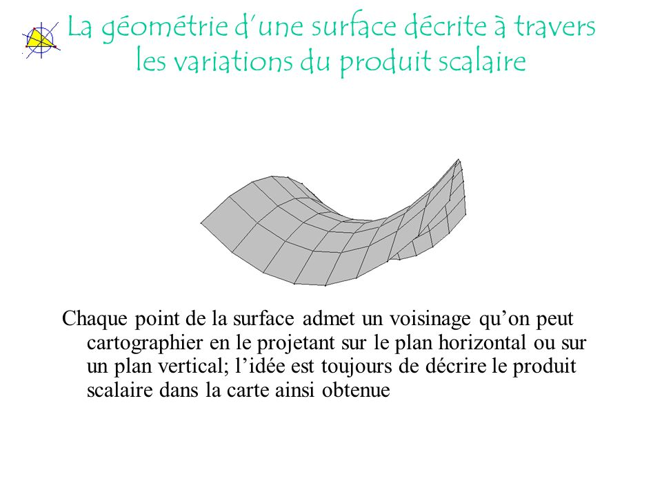 Chaque point de la surface admet un voisinage quon peut cartographier en le projetant sur le plan horizontal ou sur un plan vertical; lidée est toujours de décrire le produit scalaire dans la carte ainsi obtenue La géométrie dune surface décrite à travers les variations du produit scalaire