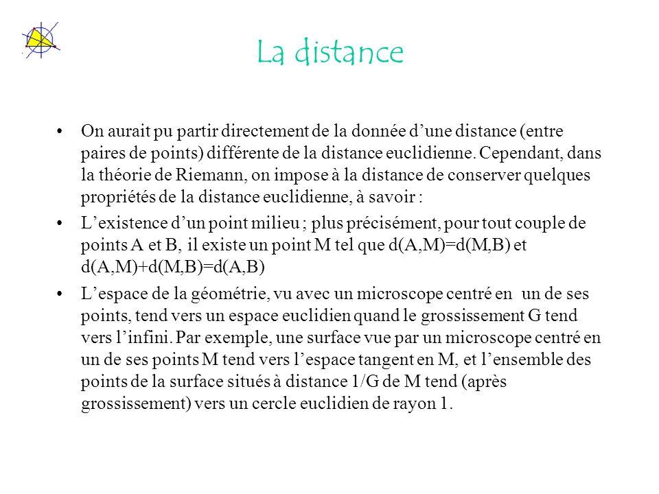 La distance On aurait pu partir directement de la donnée dune distance (entre paires de points) différente de la distance euclidienne. Cependant, dans