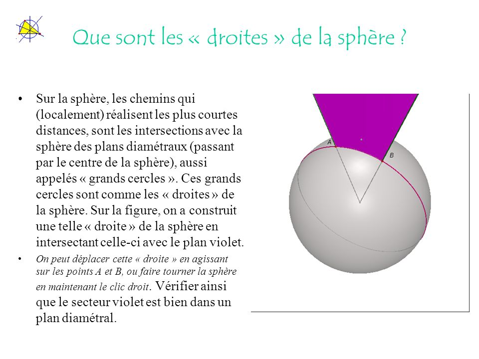 Que sont les « droites » de la sphère ? Sur la sphère, les chemins qui (localement) réalisent les plus courtes distances, sont les intersections avec