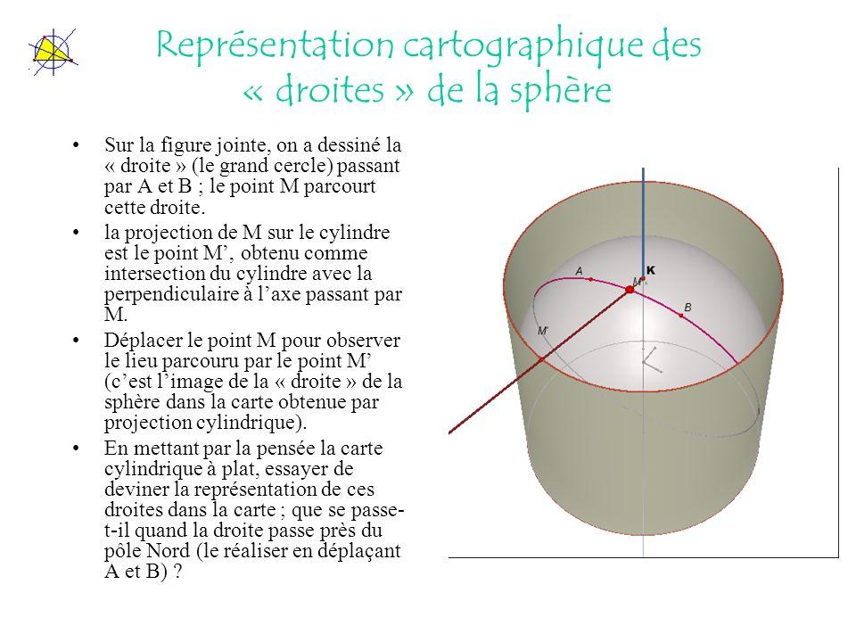 Représentation cartographique des « droites » de la sphère Sur la figure jointe, on a dessiné la « droite » (le grand cercle) passant par A et B ; le point M parcourt cette droite.