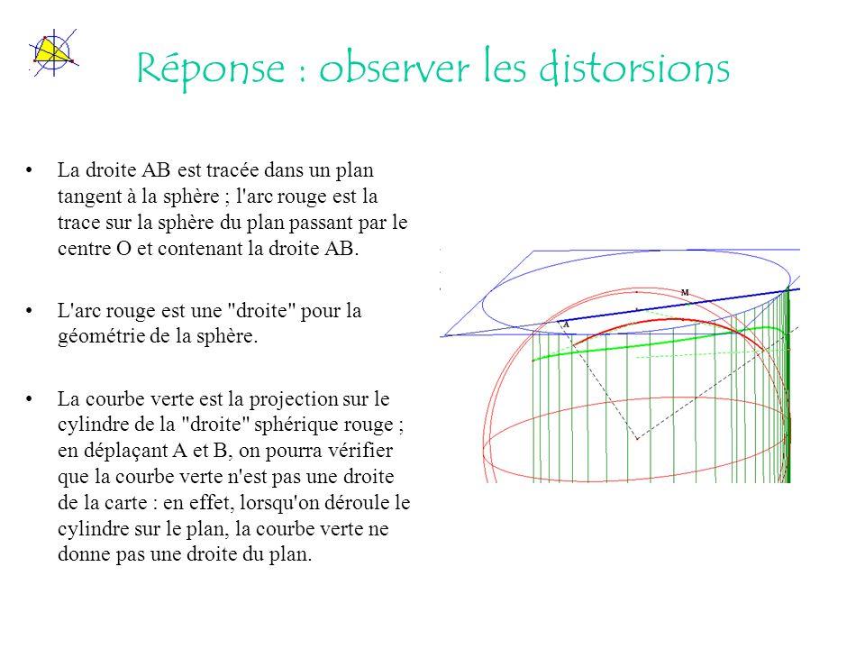 Réponse : observer les distorsions La droite AB est tracée dans un plan tangent à la sphère ; l'arc rouge est la trace sur la sphère du plan passant p