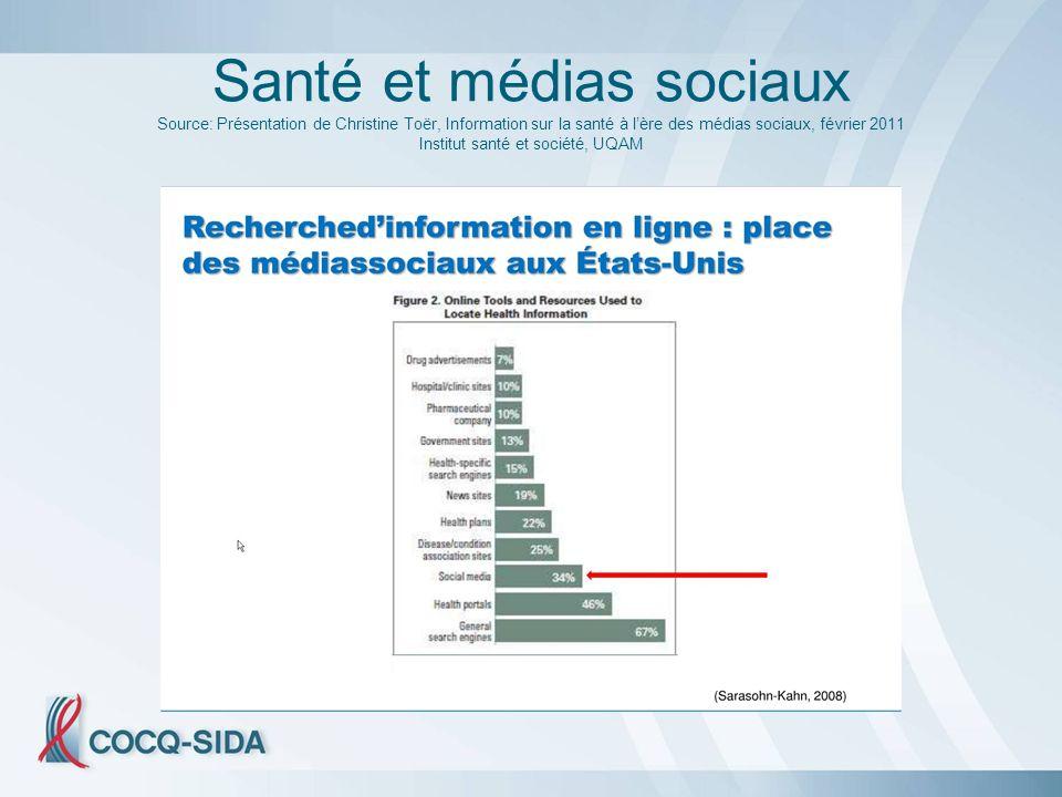 Santé et médias sociaux Source: Présentation de Christine Toër, Information sur la santé à lère des médias sociaux, février 2011 Institut santé et société, UQAM