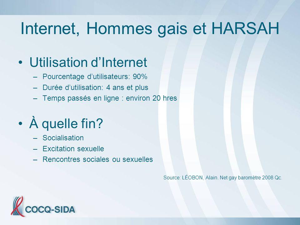 Internet, Hommes gais et HARSAH Utilisation dInternet –Pourcentage dutilisateurs: 90% –Durée dutilisation: 4 ans et plus –Temps passés en ligne : environ 20 hres À quelle fin.