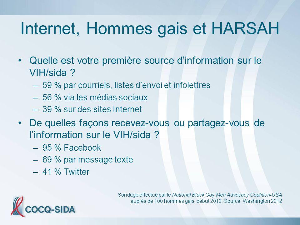 Internet, Hommes gais et HARSAH Quelle est votre première source dinformation sur le VIH/sida .