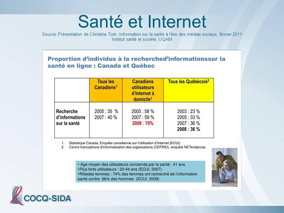 Santé et Internet Source: Présentation de Christine Toër, Information sur la santé à lère des médias sociaux, février 2011 Institut santé et société, UQAM