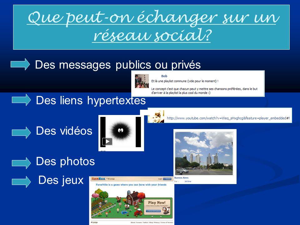 Des liens hypertextes Des vidéos Que peut-on échanger sur un réseau social? Des messages publics ou privés Des jeux Des photos