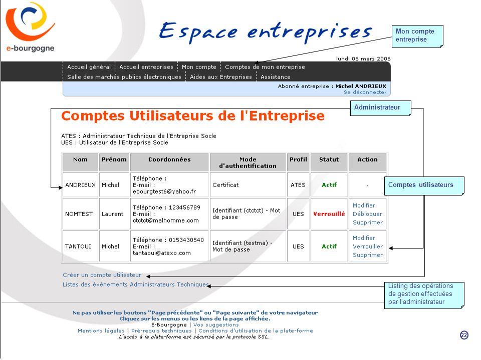Mon compte entreprise Administrateur Comptes utilisateurs Listing des opérations de gestion effectuées par ladministrateur 22