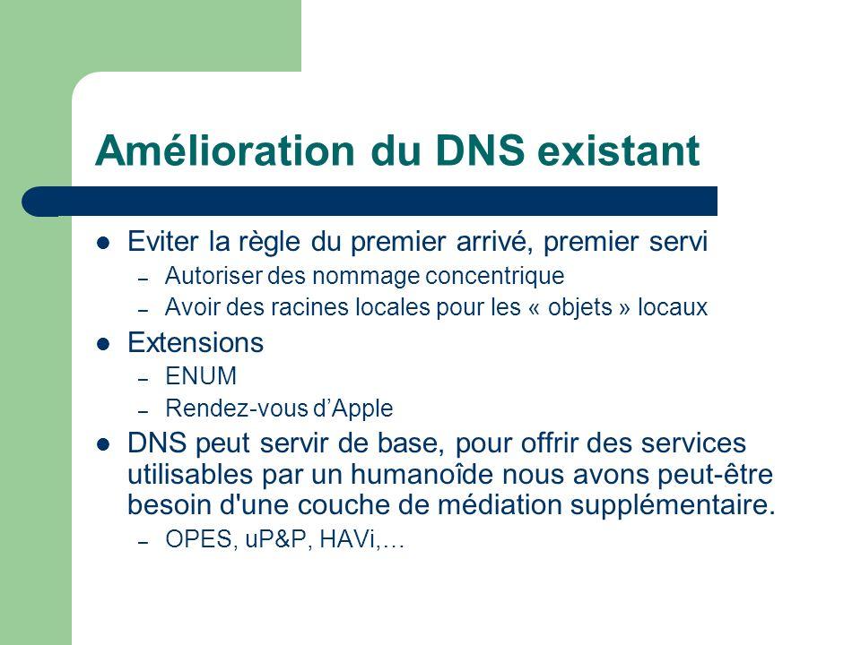Amélioration du DNS existant Eviter la règle du premier arrivé, premier servi – Autoriser des nommage concentrique – Avoir des racines locales pour le