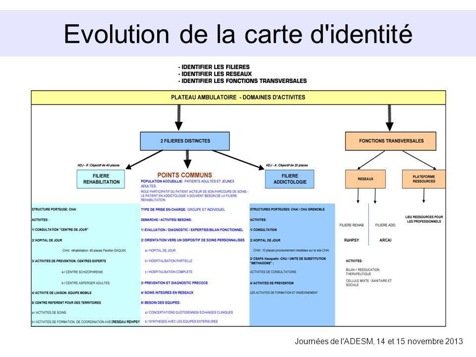 Evolution de la carte d identité Journées de l ADESM, 14 et 15 novembre 2013