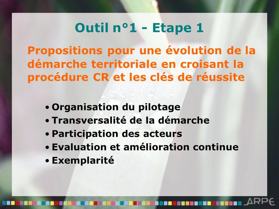 Outil n°1 - Etape 1 Propositions pour une évolution de la démarche territoriale en croisant la procédure CR et les clés de réussite Organisation du pi