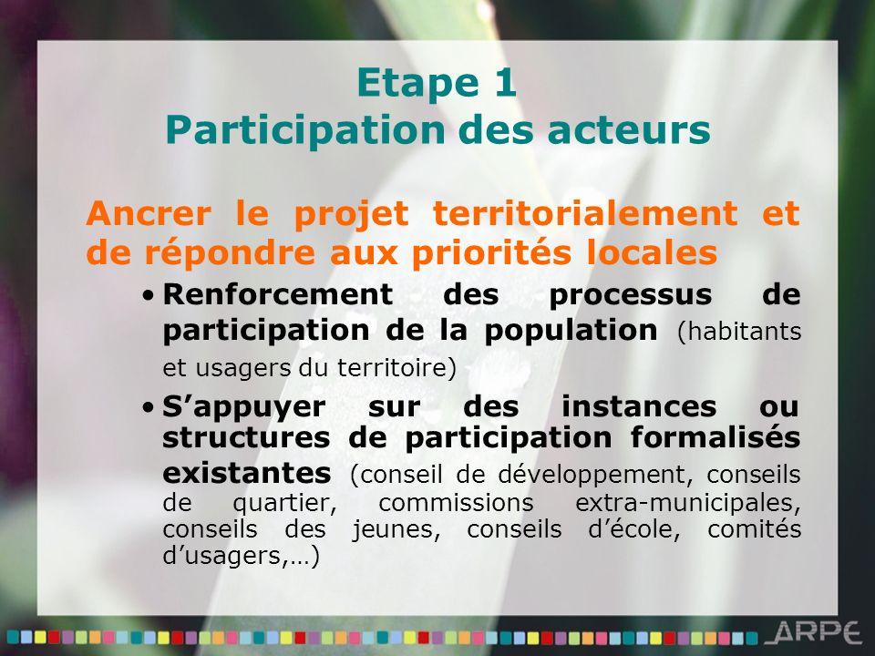 Etape 1 Participation des acteurs Ancrer le projet territorialement et de répondre aux priorités locales Renforcement des processus de participation d