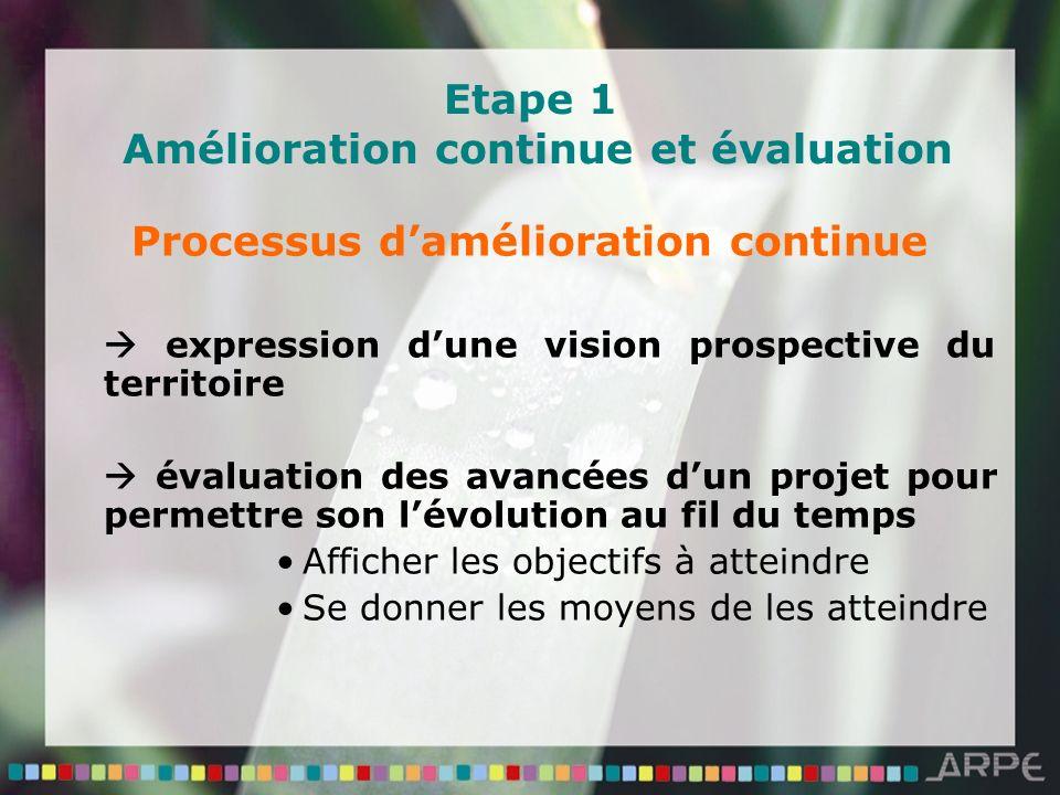 Etape 1 Amélioration continue et évaluation Processus damélioration continue expression dune vision prospective du territoire évaluation des avancées dun projet pour permettre son lévolution au fil du temps Afficher les objectifs à atteindre Se donner les moyens de les atteindre
