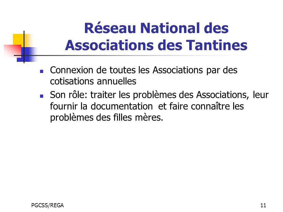 PGCSS/REGA11 Réseau National des Associations des Tantines Connexion de toutes les Associations par des cotisations annuelles Son rôle: traiter les problèmes des Associations, leur fournir la documentation et faire connaître les problèmes des filles mères.