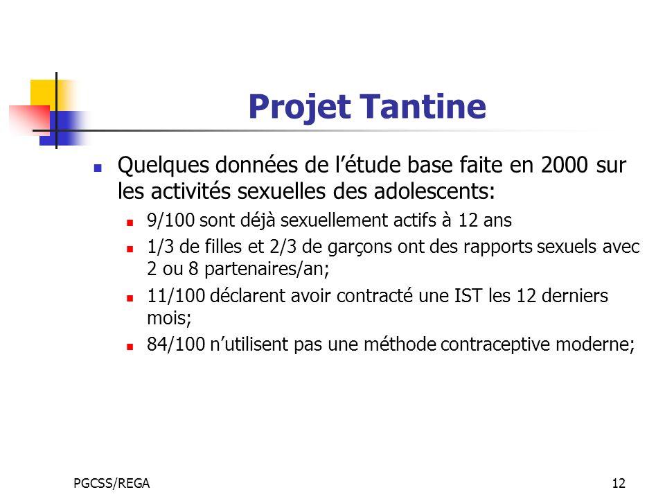 PGCSS/REGA12 Projet Tantine Quelques données de létude base faite en 2000 sur les activités sexuelles des adolescents: 9/100 sont déjà sexuellement ac