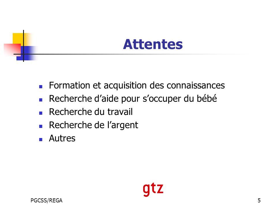 PGCSS/REGA5 Attentes Formation et acquisition des connaissances Recherche daide pour soccuper du bébé Recherche du travail Recherche de largent Autres