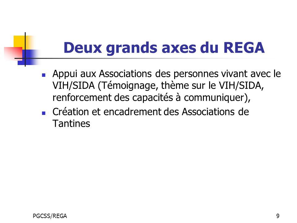 PGCSS/REGA9 Deux grands axes du REGA Appui aux Associations des personnes vivant avec le VIH/SIDA (Témoignage, thème sur le VIH/SIDA, renforcement des capacités à communiquer), Création et encadrement des Associations de Tantines