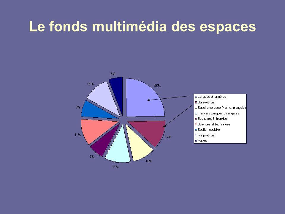 Le fonds multimédia des espaces