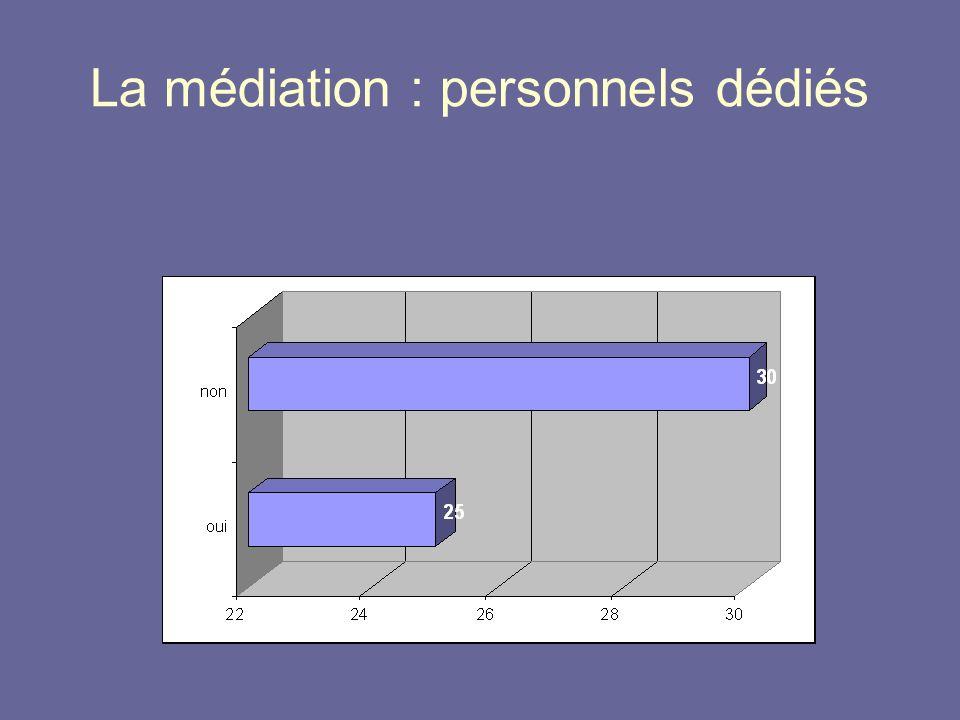 La médiation : personnels dédiés