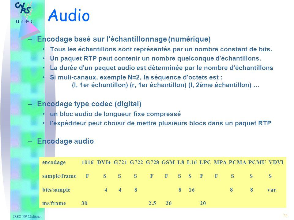 JRES 99 Multicast 24 –Encodage basé sur l échantillonnage (numérique) Tous les échantillons sont représentés par un nombre constant de bits.