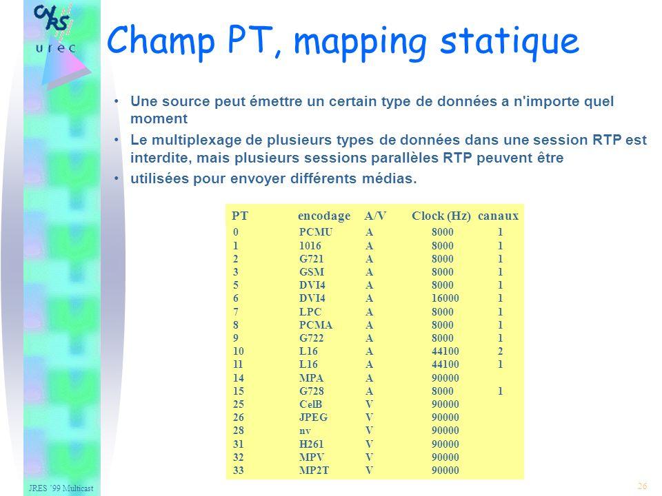 JRES 99 Multicast 26 Une source peut émettre un certain type de données a n importe quel moment Le multiplexage de plusieurs types de données dans une session RTP est interdite, mais plusieurs sessions parallèles RTP peuvent être utilisées pour envoyer différents médias.