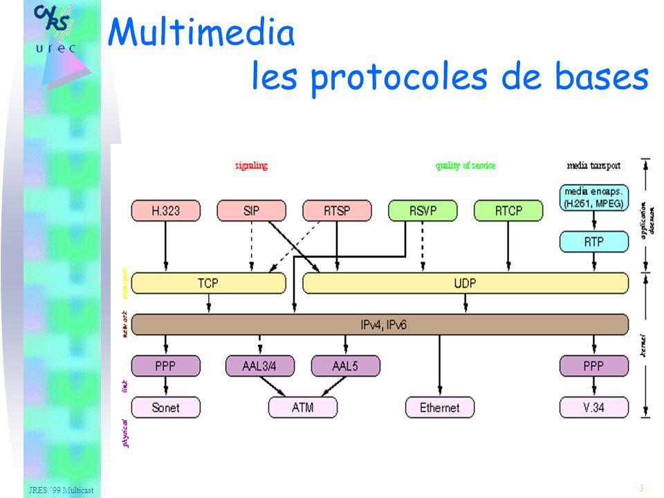 JRES 99 Multicast 34 Le récepteur envoie la requête de QoS au démon RSVP local flow spec : spécification de la QoS filter spec : définit le flux auquel la QoS va s appliquer adresse IP émetteur, port UDP/TCP Flow descriptor = flow spec & filter specHOSTRSVPdaemon Application PolicyControl PacketClassifier PacketScheduler AdmissionControl ROUTEUR RSVPdaemon RoutingProtocoldaemon PolicyControl PacketClassifier PacketScheduler AdmissionControl RSVP Réservation de ressources