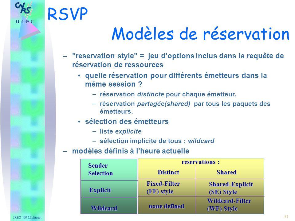 JRES 99 Multicast 31 – reservation style = jeu d options inclus dans la requête de réservation de ressources quelle réservation pour différents émetteurs dans la même session .