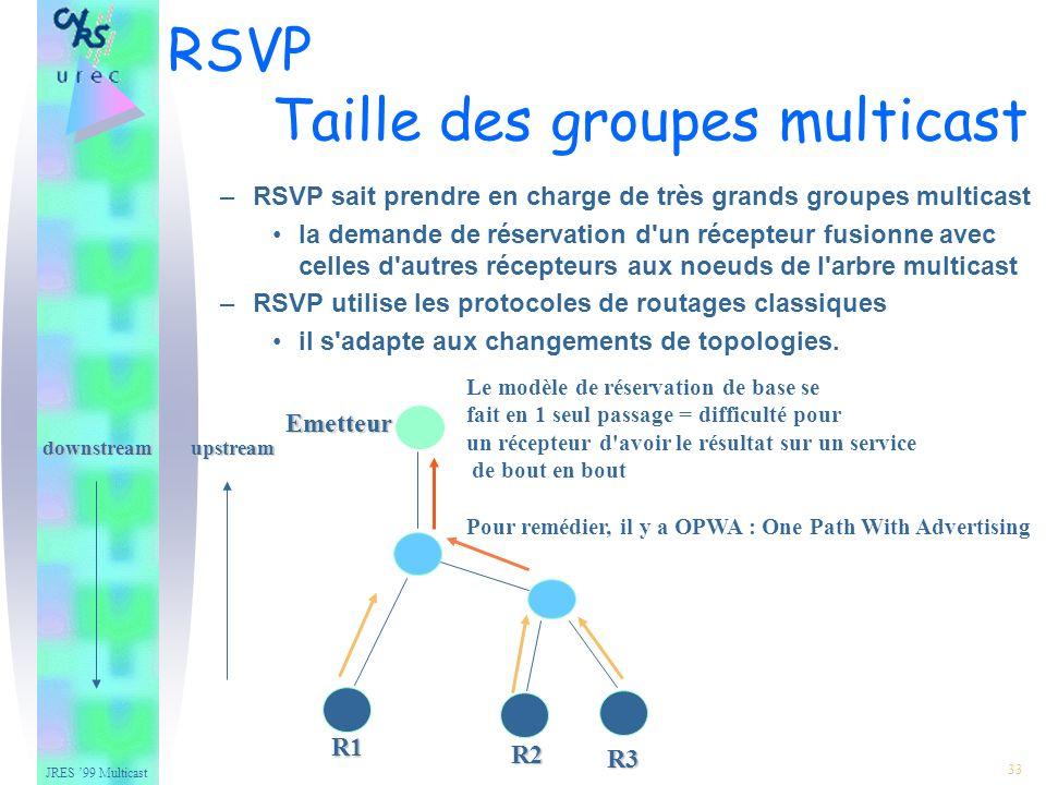 JRES 99 Multicast 33 –RSVP sait prendre en charge de très grands groupes multicast la demande de réservation d un récepteur fusionne avec celles d autres récepteurs aux noeuds de l arbre multicast –RSVP utilise les protocoles de routages classiques il s adapte aux changements de topologies.