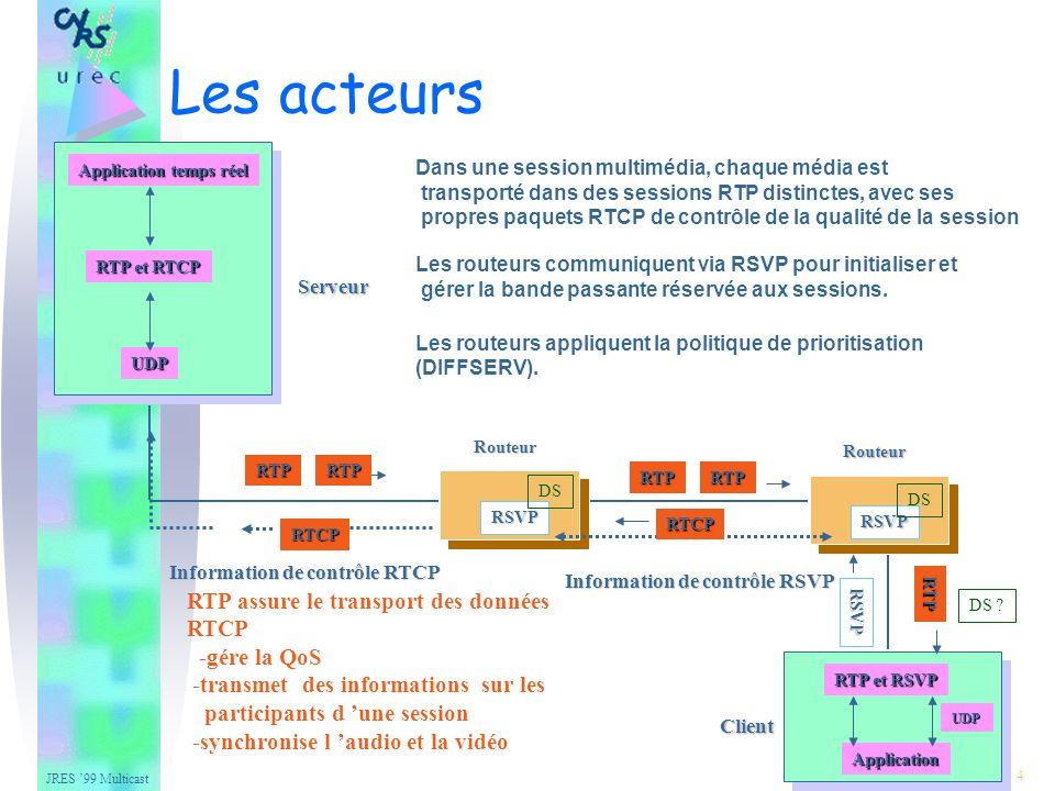 JRES 99 Multicast 4 Application temps réel RTP et RTCP UDP Serveur Routeur Routeur Client RTP et RSVP Application RTP RTPRTPRTPRTP RTCP RTCP Information de contrôle RTCP RSVP RSVP RSVP Information de contrôle RSVP Dans une session multimédia, chaque média est transporté dans des sessions RTP distinctes, avec ses propres paquets RTCP de contrôle de la qualité de la session Les routeurs communiquent via RSVP pour initialiser et gérer la bande passante réservée aux sessions.
