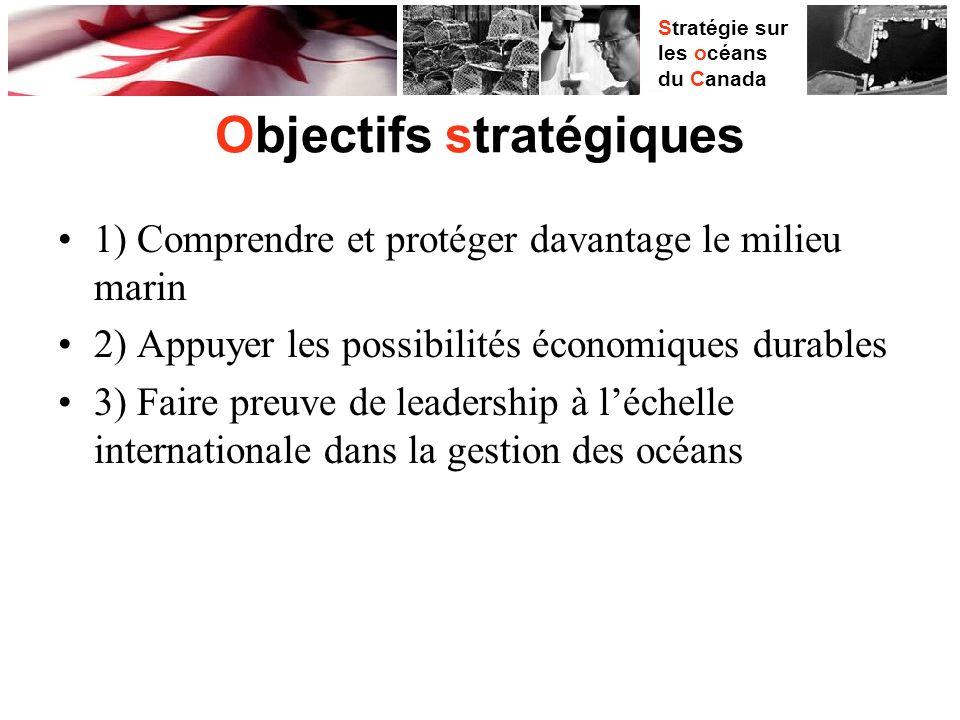 Stratégie sur les océans du Canada Objectifs stratégiques 1) Comprendre et protéger davantage le milieu marin 2) Appuyer les possibilités économiques durables 3) Faire preuve de leadership à léchelle internationale dans la gestion des océans