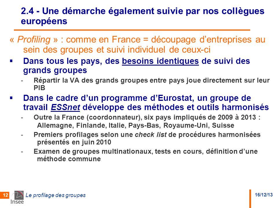 16/12/13 Le profilage des groupes 12 « Profiling » : comme en France = découpage dentreprises au sein des groupes et suivi individuel de ceux-ci Dans tous les pays, des besoins identiques de suivi des grands groupes -Répartir la VA des grands groupes entre pays joue directement sur leur PIB Dans le cadre dun programme dEurostat, un groupe de travail ESSnet développe des méthodes et outils harmonisés -Outre la France (coordonnateur), six pays impliqués de 2009 à 2013 : Allemagne, Finlande, Italie, Pays-Bas, Royaume-Uni, Suisse -Premiers profilages selon une check list de procédures harmonisées présentés en juin 2010 -Examen de groupes multinationaux, tests en cours, définition dune méthode commune 2.4 - Une démarche également suivie par nos collègues européens