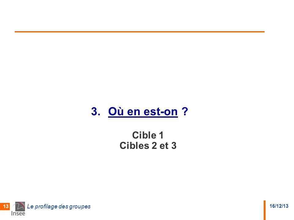 16/12/13 Le profilage des groupes 13 3.Où en est-on ? Cible 1 Cibles 2 et 3