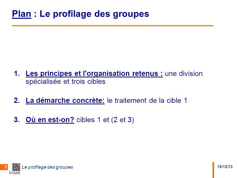 16/12/13 Le profilage des groupes 2 Plan : Le profilage des groupes 1.Les principes et l'organisation retenus : une division spécialisée et trois cibl