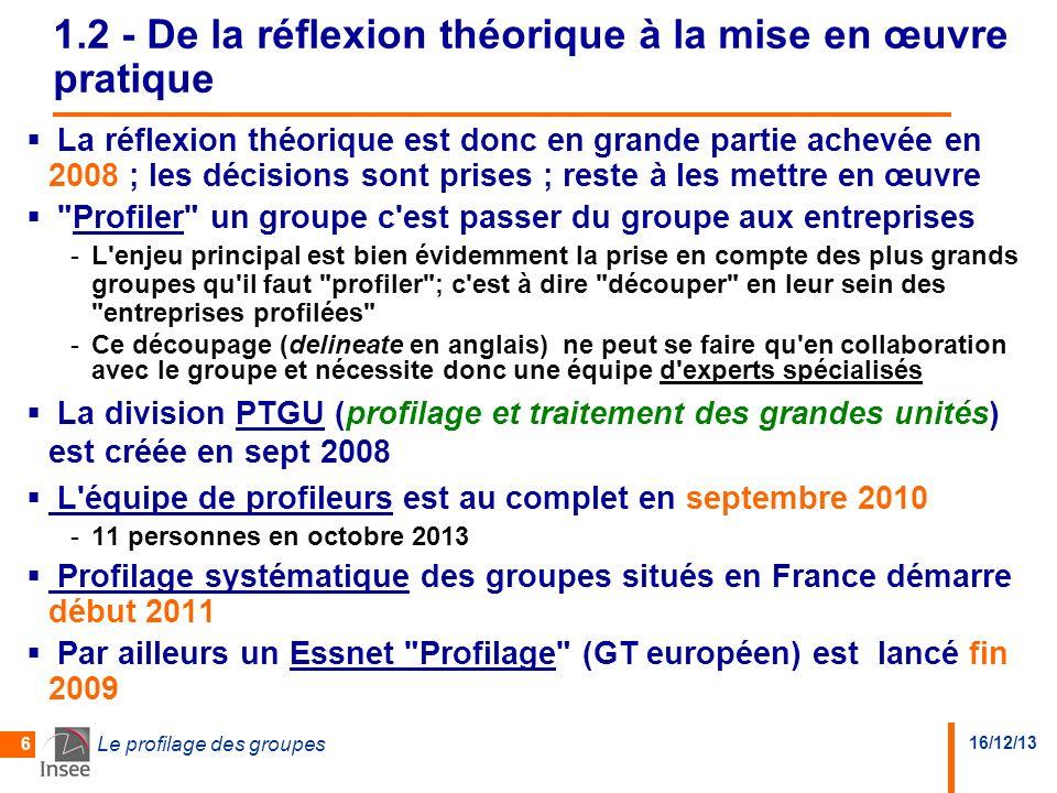 16/12/13 Le profilage des groupes 6 1.2 - De la réflexion théorique à la mise en œuvre pratique La réflexion théorique est donc en grande partie achev