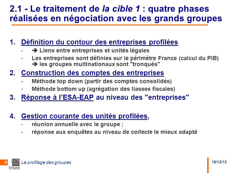 16/12/13 Le profilage des groupes 9 2.1 - Le traitement de la cible 1 : quatre phases réalisées en négociation avec les grands groupes 1.Définition du