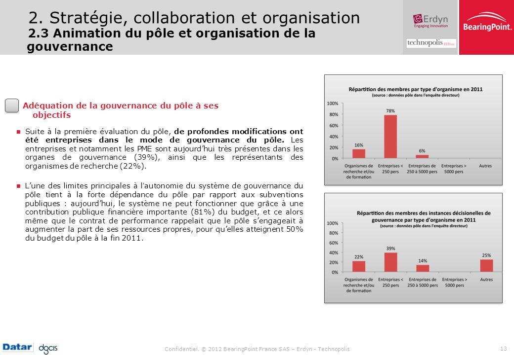 Confidentiel. © 2012 BearingPoint France SAS – Erdyn - Technopolis 13 Suite à la première évaluation du pôle, de profondes modifications ont été entre