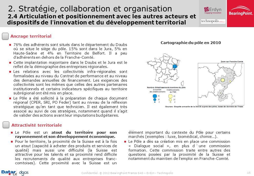 Confidentiel. © 2012 BearingPoint France SAS – Erdyn - Technopolis 15 76% des adhérents sont situés dans le département du Doubs où se situe le siège