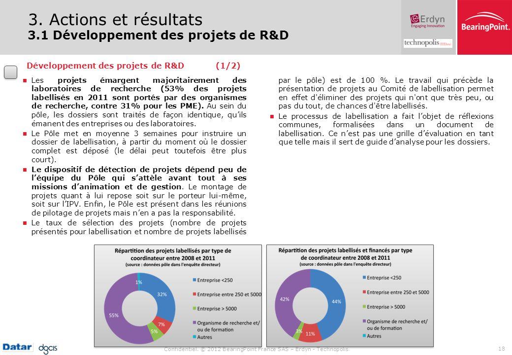Confidentiel. © 2012 BearingPoint France SAS – Erdyn - Technopolis 18 Les projets émargent majoritairement des laboratoires de recherche (53% des proj