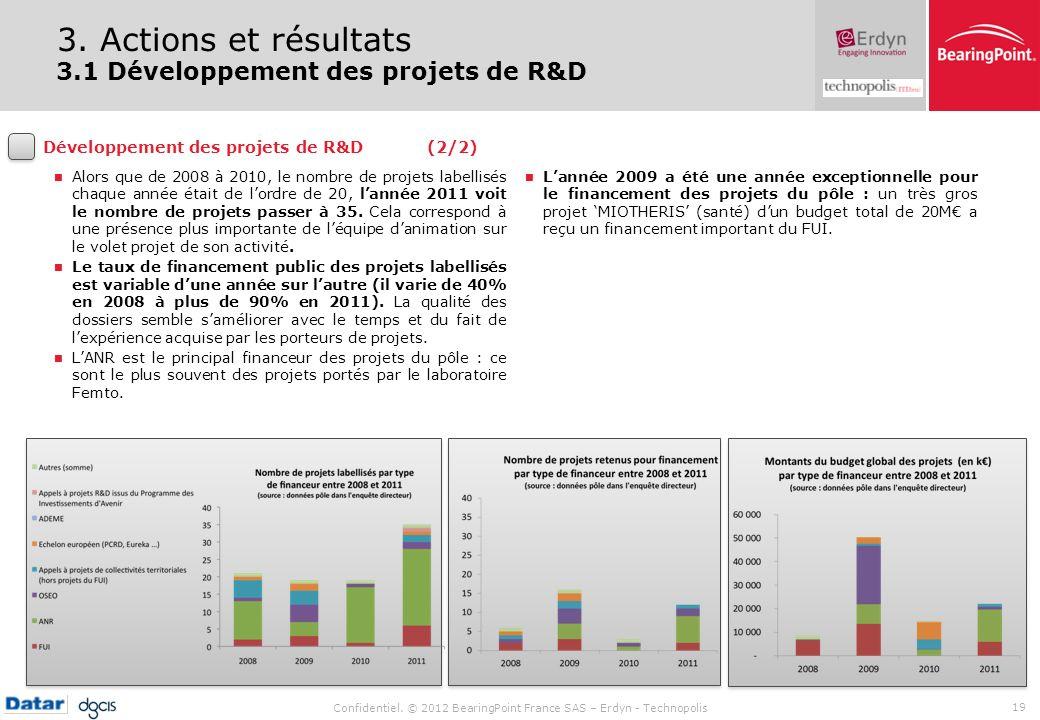 Confidentiel. © 2012 BearingPoint France SAS – Erdyn - Technopolis 19 3. Actions et résultats 3.1 Développement des projets de R&D Développement des p