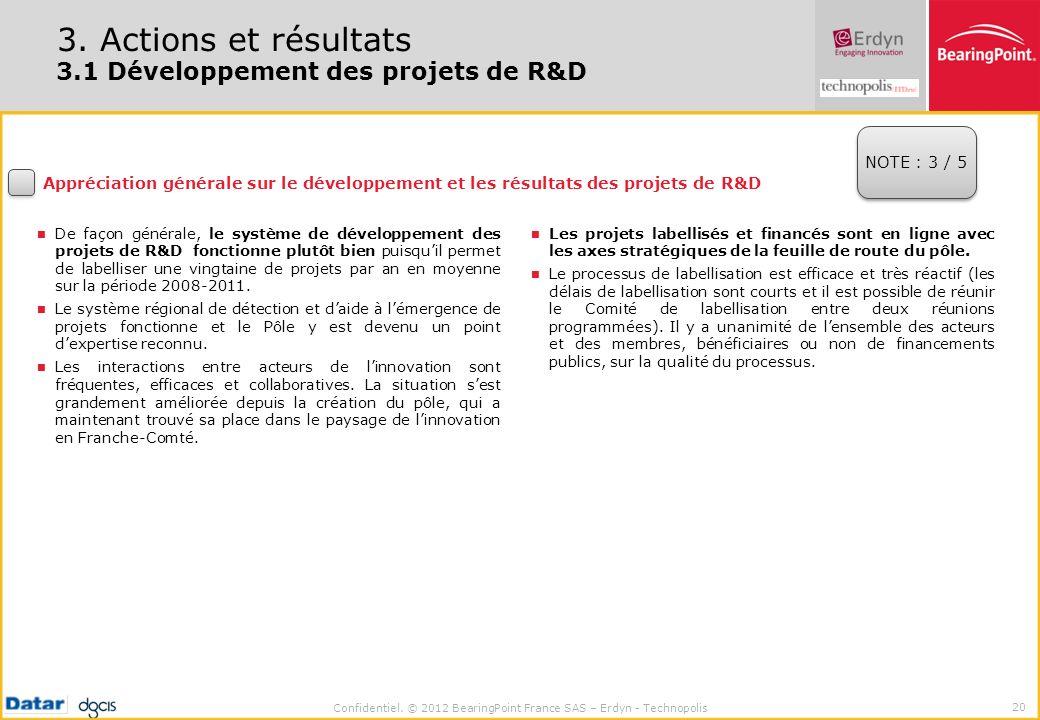 Confidentiel. © 2012 BearingPoint France SAS – Erdyn - Technopolis 20 3. Actions et résultats 3.1 Développement des projets de R&D Appréciation généra