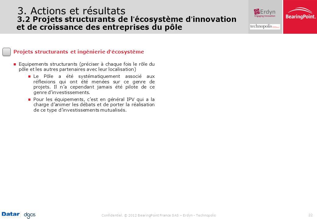 Confidentiel. © 2012 BearingPoint France SAS – Erdyn - Technopolis 22 3. Actions et résultats 3.2 Projets structurants de lécosystème dinnovation et d