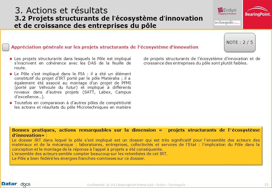 Confidentiel. © 2012 BearingPoint France SAS – Erdyn - Technopolis 23 3. Actions et résultats 3.2 Projets structurants de lécosystème dinnovation et d