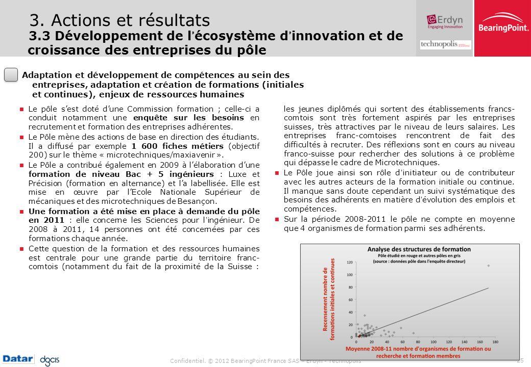Confidentiel. © 2012 BearingPoint France SAS – Erdyn - Technopolis 25 3. Actions et résultats 3.3 Développement de lécosystème dinnovation et de crois