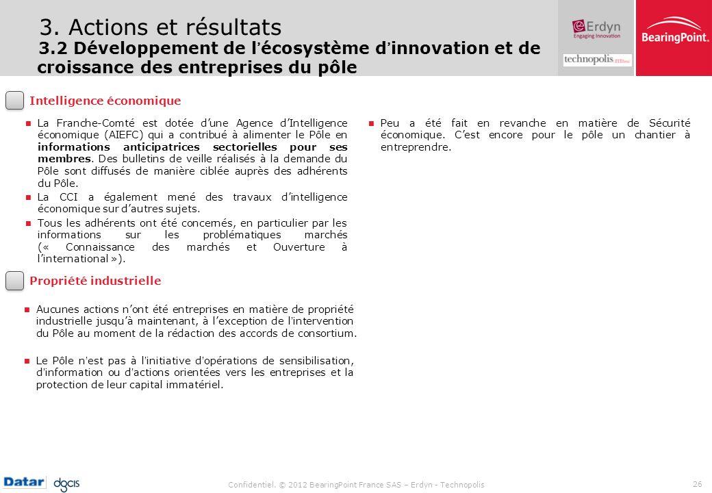 Confidentiel. © 2012 BearingPoint France SAS – Erdyn - Technopolis 26 3. Actions et résultats 3.2 Développement de lécosystème dinnovation et de crois