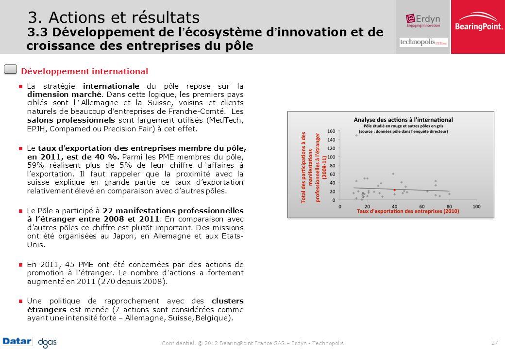 Confidentiel. © 2012 BearingPoint France SAS – Erdyn - Technopolis 27 3. Actions et résultats 3.3 Développement de lécosystème dinnovation et de crois