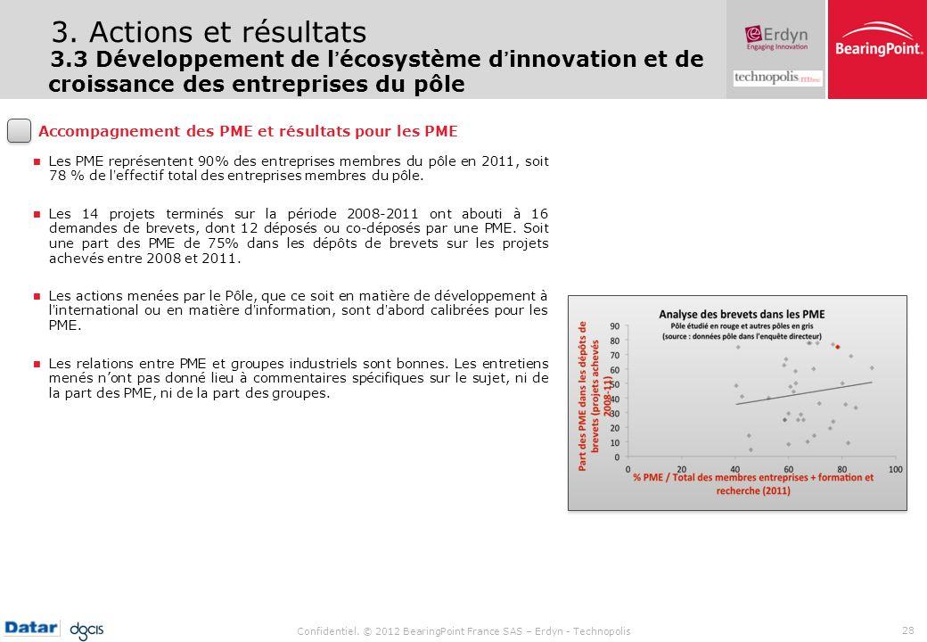 Confidentiel. © 2012 BearingPoint France SAS – Erdyn - Technopolis 28 3. Actions et résultats 3.3 Développement de lécosystème dinnovation et de crois