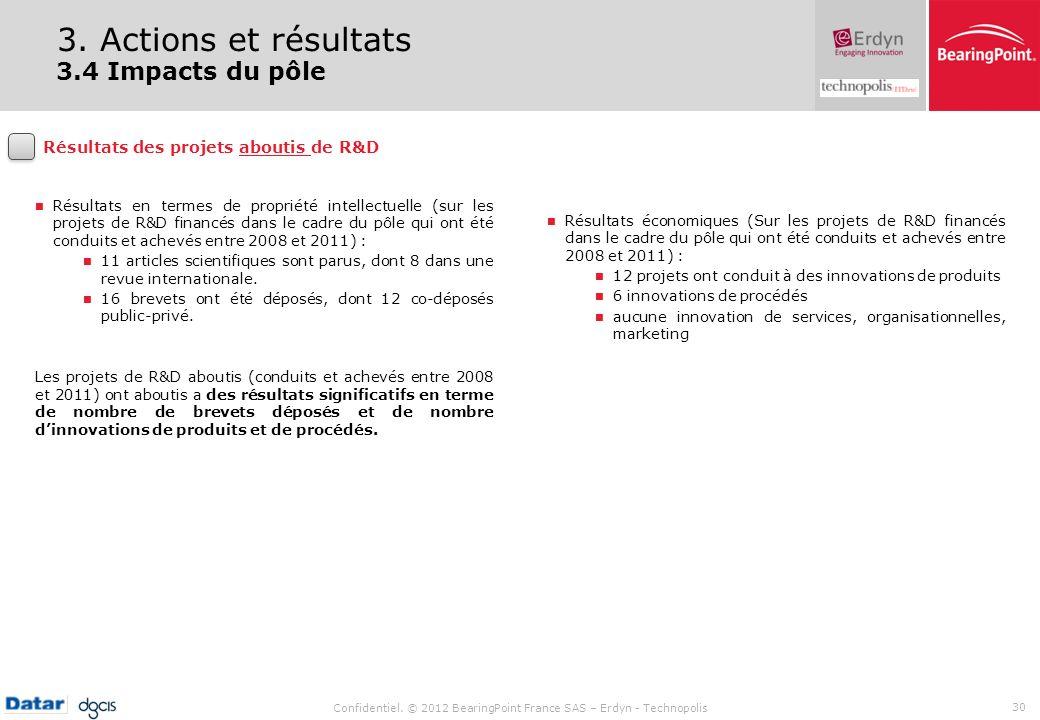 Confidentiel. © 2012 BearingPoint France SAS – Erdyn - Technopolis 30 Résultats en termes de propriété intellectuelle (sur les projets de R&D financés