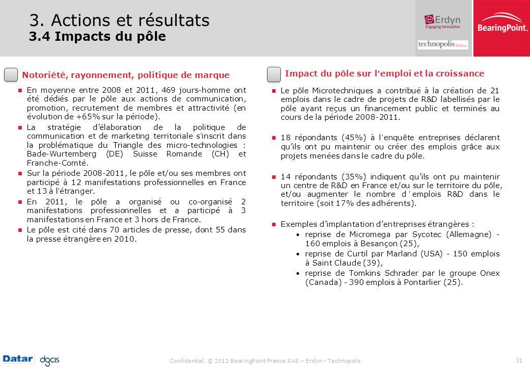 Confidentiel. © 2012 BearingPoint France SAS – Erdyn - Technopolis 31 3. Actions et résultats 3.4 Impacts du pôle En moyenne entre 2008 et 2011, 469 j